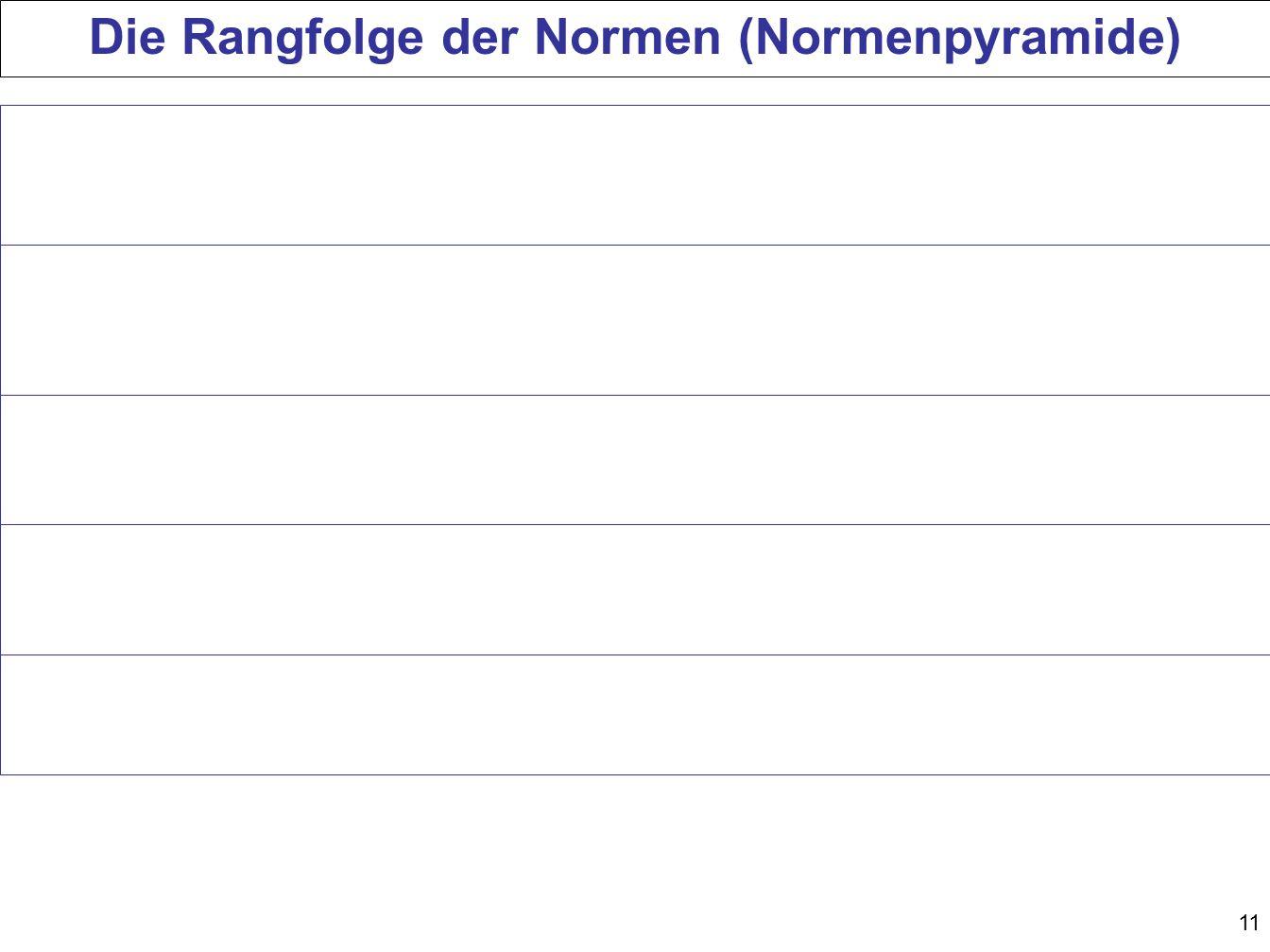 11 Die Rangfolge der Normen (Normenpyramide) EU-Recht Verfassungsrecht Zwingende Regelungen in Bundesgesetzen wie zum Beispiel BGB, KSchG, TzBfG, TVG,