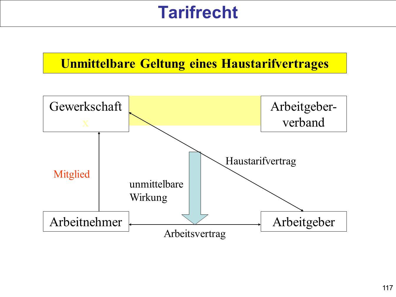 117 Unmittelbare Geltung eines Haustarifvertrages ArbeitnehmerArbeitgeber Mitglied Arbeitsvertrag Tarifvertrag unmittelbare Wirkung Haustarifvertrag G
