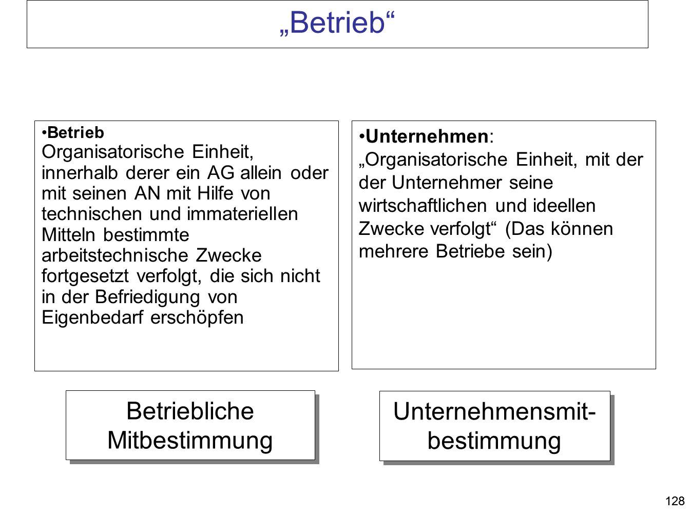 """128 """"Betrieb"""" Betrieb Organisatorische Einheit, innerhalb derer ein AG allein oder mit seinen AN mit Hilfe von technischen und immateriellen Mitteln b"""
