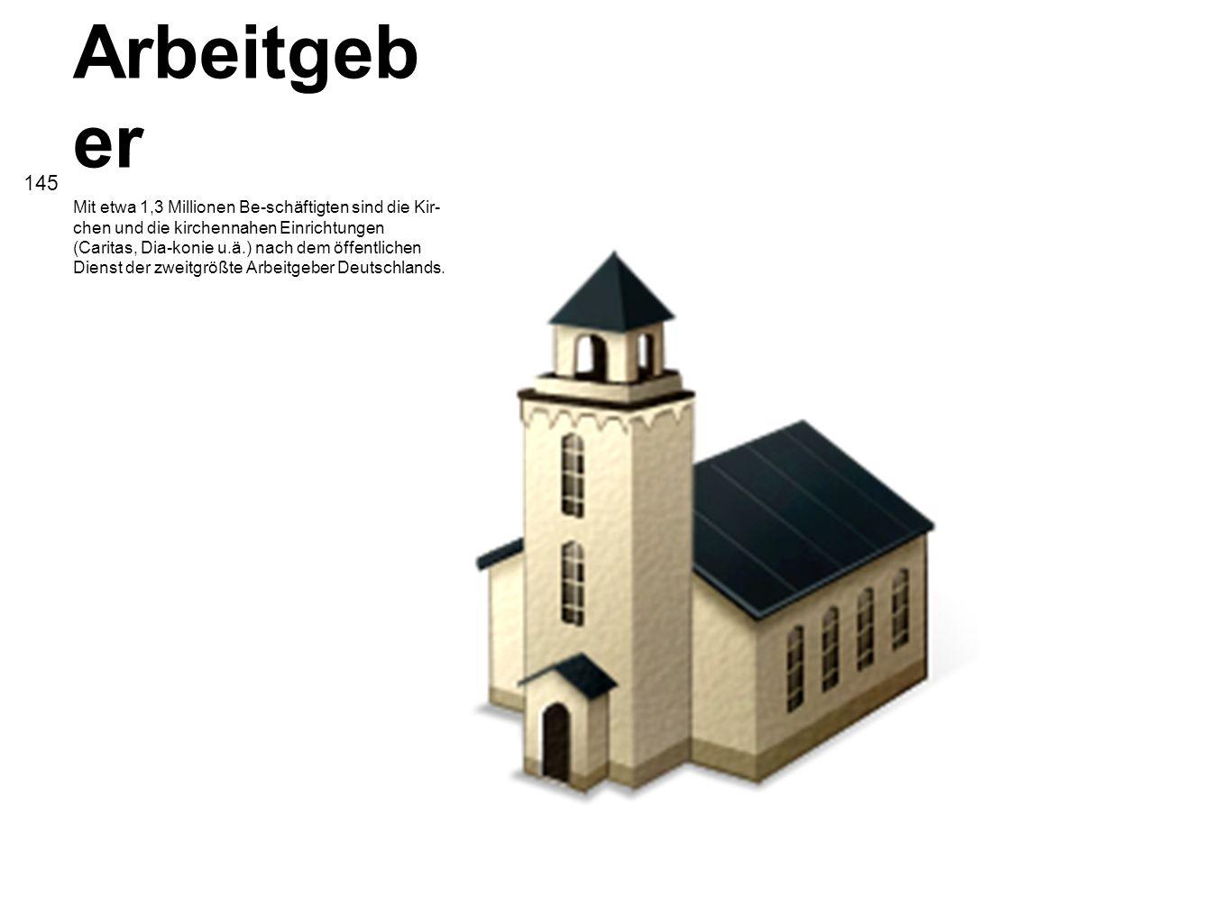 Die Kirchen als Arbeitgeb er 145 Mit etwa 1,3 Millionen Be-schäftigten sind die Kir- chen und die kirchennahen Einrichtungen (Caritas, Dia-konie u.ä.)