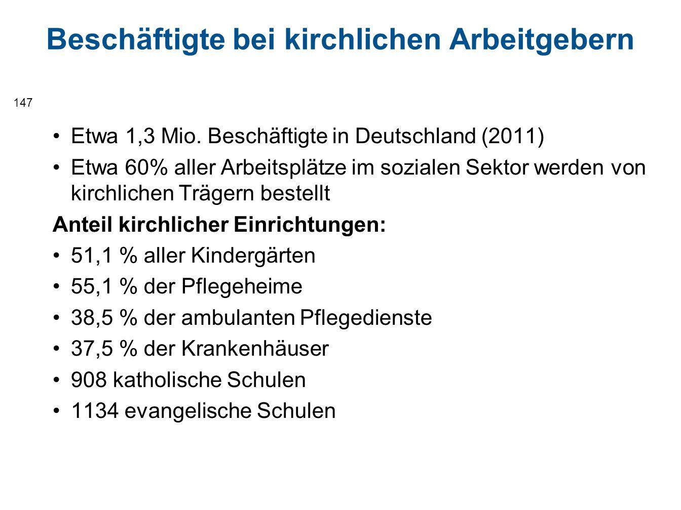 Beschäftigte bei kirchlichen Arbeitgebern Etwa 1,3 Mio. Beschäftigte in Deutschland (2011) Etwa 60% aller Arbeitsplätze im sozialen Sektor werden von