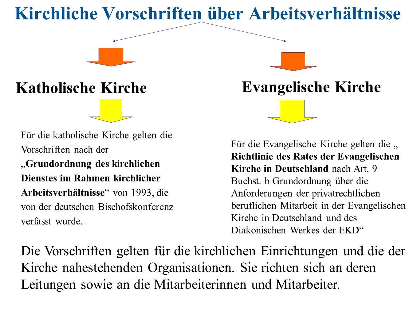 150 Kirchliche Vorschriften über Arbeitsverhältnisse Katholische Kirche Evangelische Kirche Für die katholische Kirche gelten die Vorschriften nach de