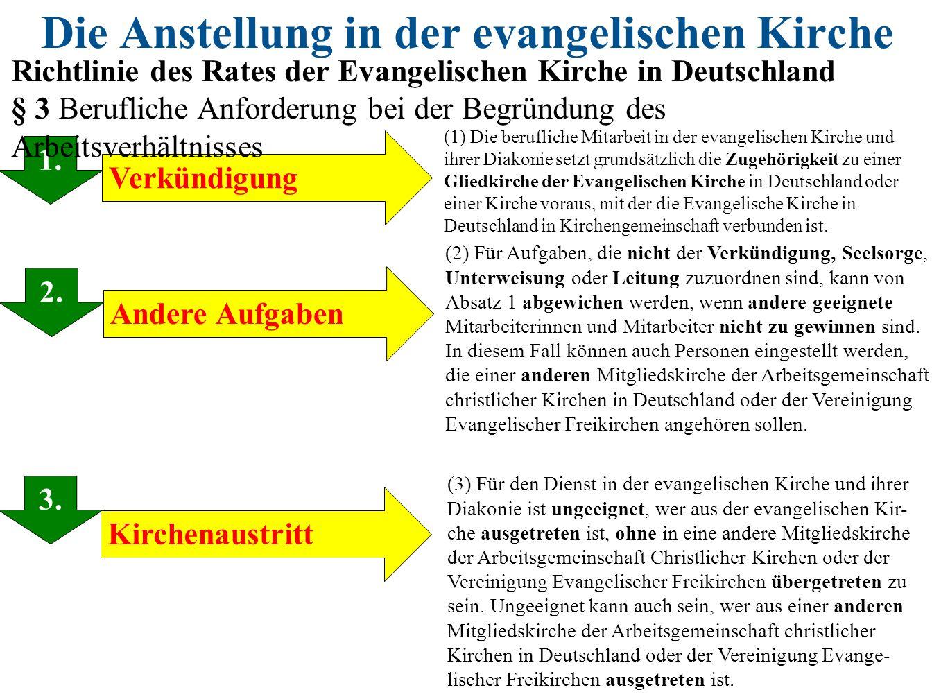 Die Anstellung in der evangelischen Kirche 1. 2. 3. 1. Andere Aufgaben Verkündigung Kirchenaustritt (1) Die berufliche Mitarbeit in der evangelischen