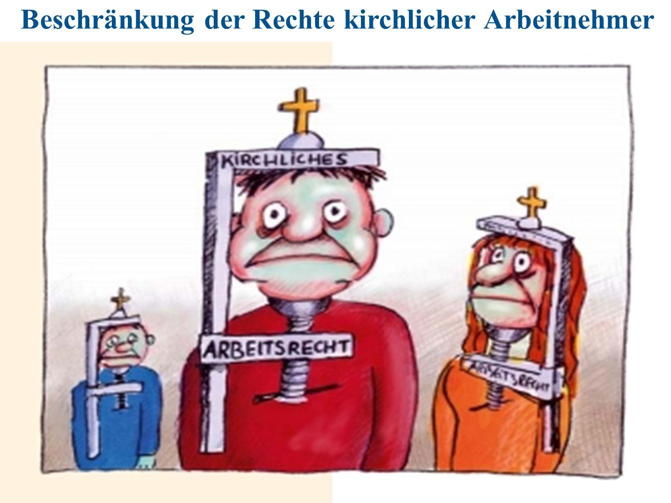 155 Beschränkung der Rechte kirchlicher Arbeitnehmer Einschränkung der betrieblichen Mitbestimmun g weitgehendes Verbot des Streiks als Mittel zur Erz