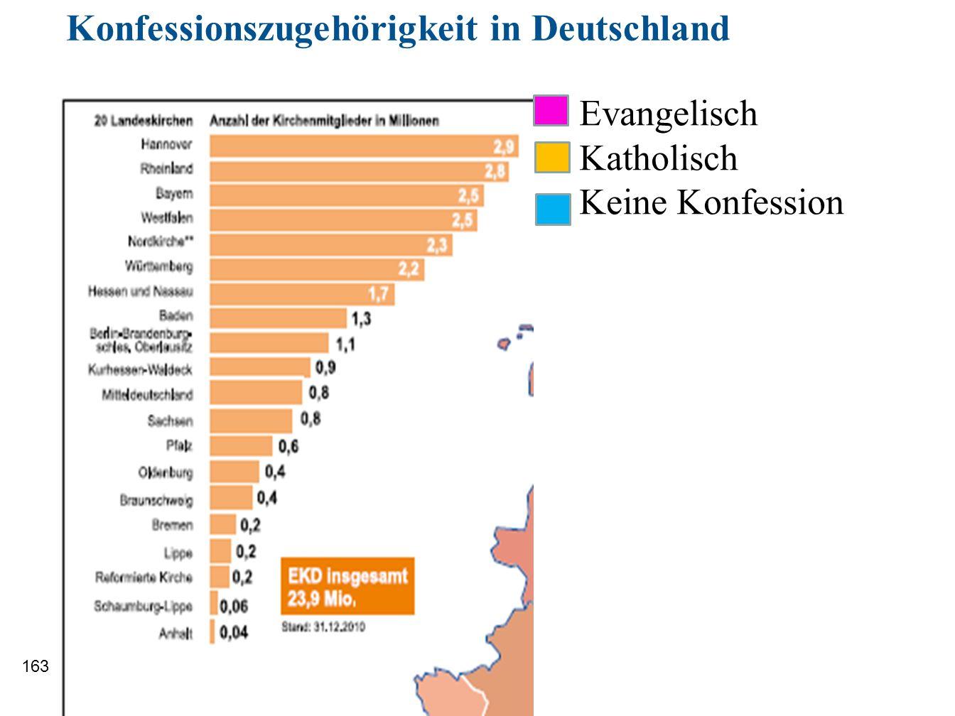 163 Evangelisch Katholisch Keine Konfession Konfessionszugehörigkeit in Deutschland
