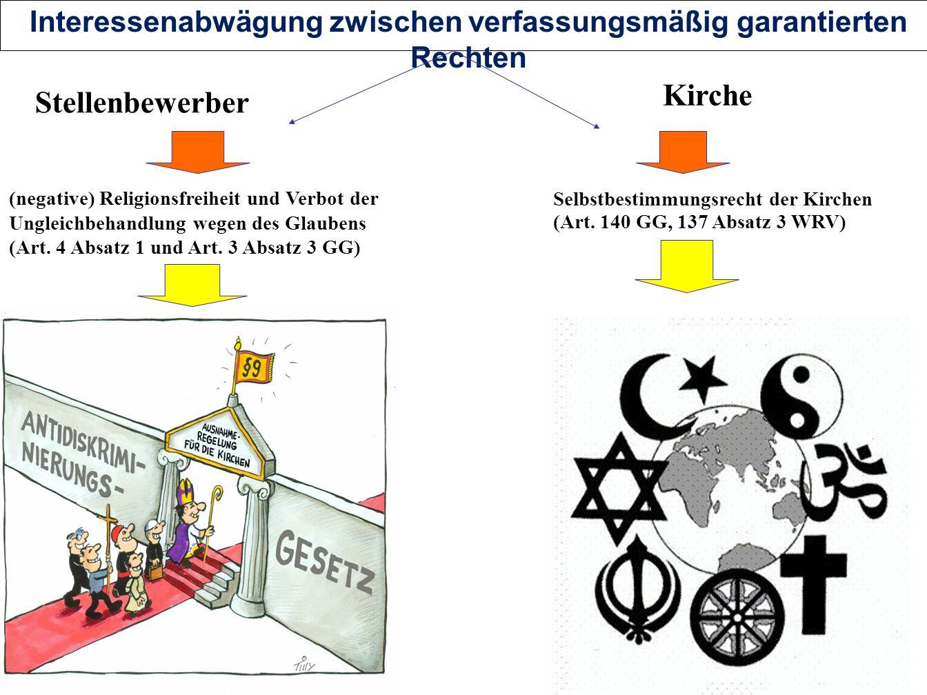 168 Interessenabwägung zwischen verfassungsmäßig garantierten Rechten (negative) Religionsfreiheit und Verbot der Ungleichbehandlung wegen des Glauben