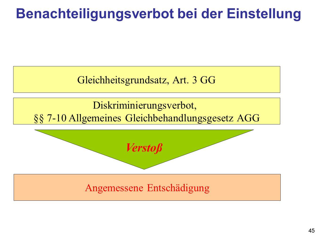 45 Gleichheitsgrundsatz, Art. 3 GG Diskriminierungsverbot, §§ 7-10 Allgemeines Gleichbehandlungsgesetz AGG Verstoß Angemessene Entschädigung Benachtei