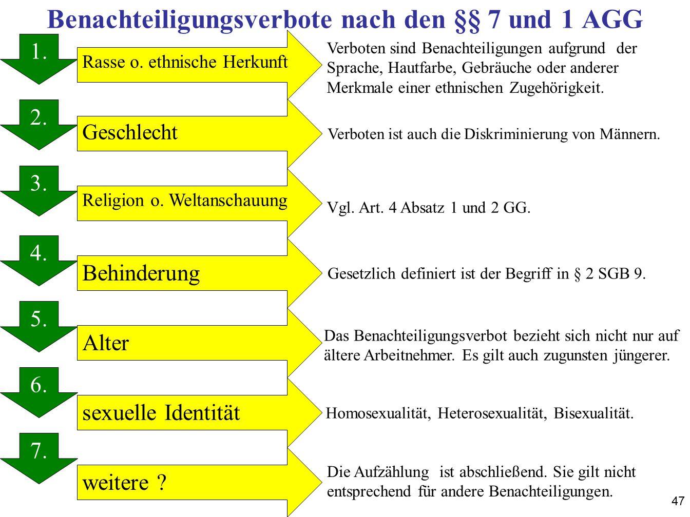 47 Benachteiligungsverbote nach den §§ 7 und 1 AGG 1. 2. 3. 4. 5. 6. 7. 1. Geschlecht Rasse o. ethnische Herkunft Religion o. Weltanschauung Behinderu