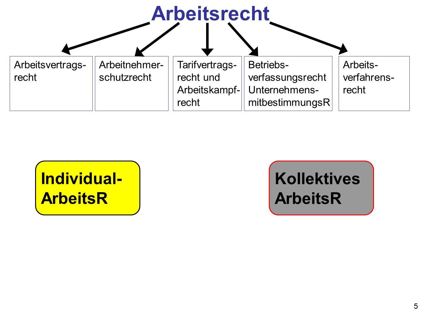 36 1.Buch Allgemeiner Teil, §§ 1 – 240 BGB 2.