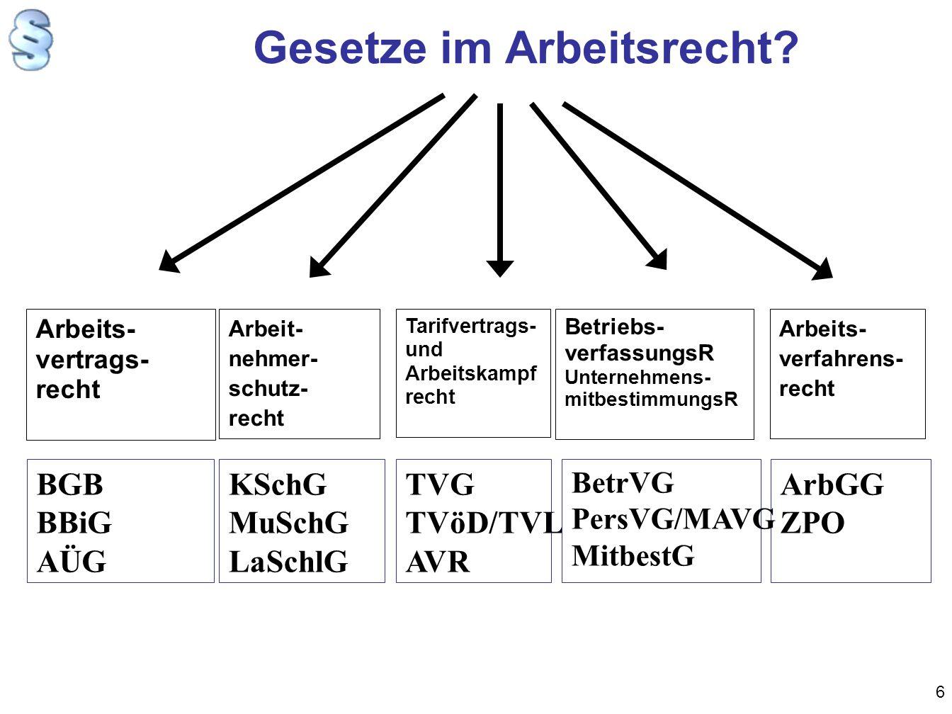 47 Benachteiligungsverbote nach den §§ 7 und 1 AGG 1.
