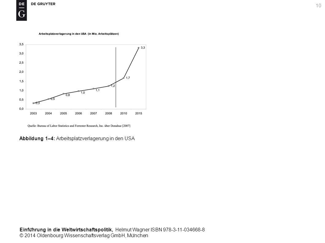 Einfu ̈ hrung in die Weltwirtschaftspolitik, Helmut Wagner ISBN 978-3-11-034668-8 © 2014 Oldenbourg Wissenschaftsverlag GmbH, Mu ̈ nchen 10 Abbildung 1–4: Arbeitsplatzverlagerung in den USA