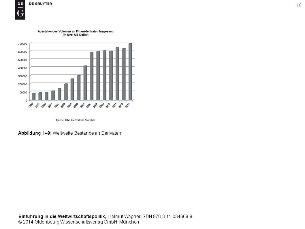 Einfu ̈ hrung in die Weltwirtschaftspolitik, Helmut Wagner ISBN 978-3-11-034668-8 © 2014 Oldenbourg Wissenschaftsverlag GmbH, Mu ̈ nchen 16 Abbildung 1–9: Weltweite Bestände an Derivaten