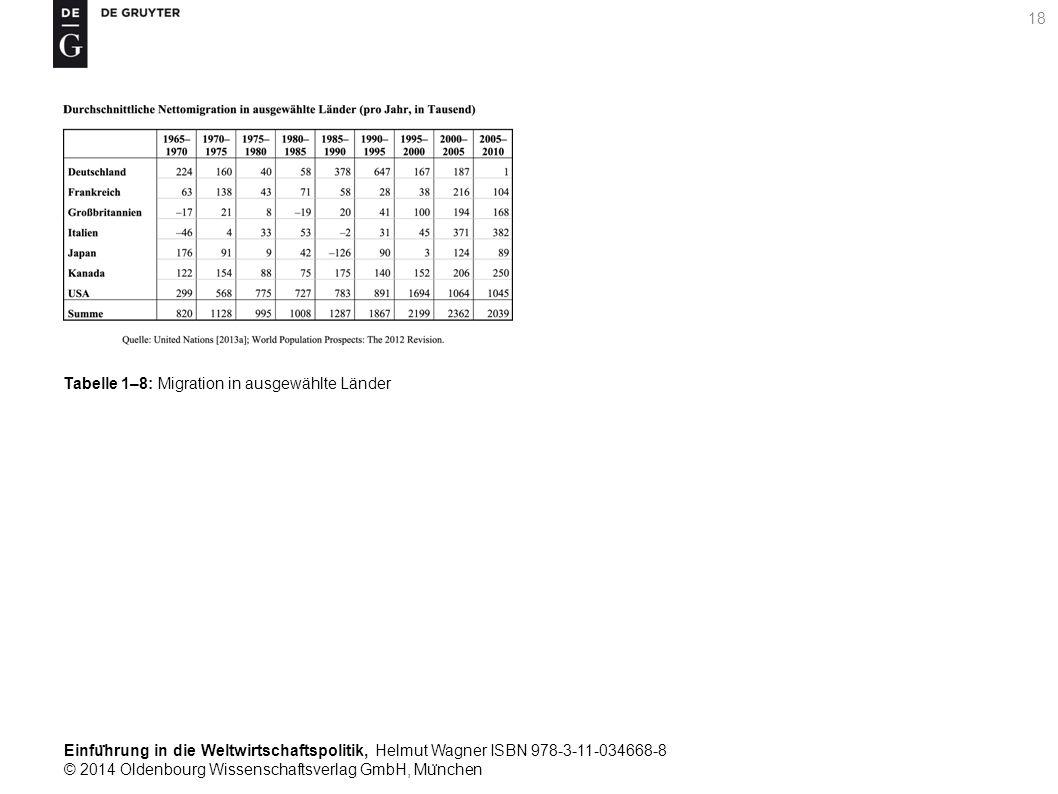 Einfu ̈ hrung in die Weltwirtschaftspolitik, Helmut Wagner ISBN 978-3-11-034668-8 © 2014 Oldenbourg Wissenschaftsverlag GmbH, Mu ̈ nchen 18 Tabelle 1–8: Migration in ausgewählte Länder