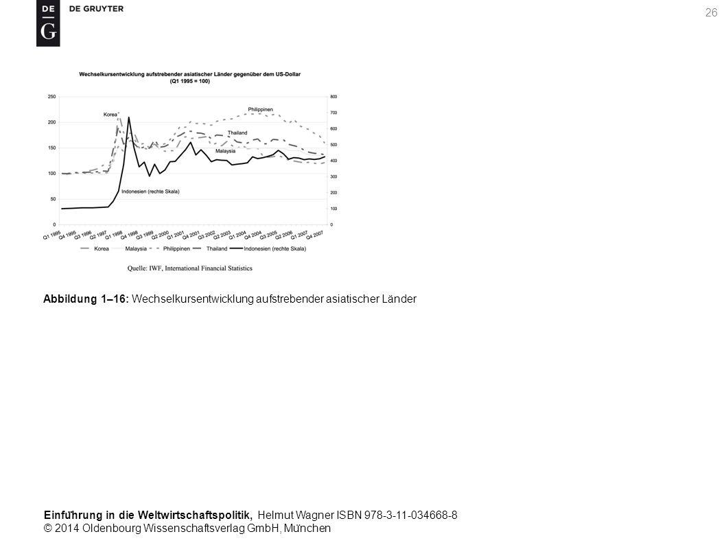 Einfu ̈ hrung in die Weltwirtschaftspolitik, Helmut Wagner ISBN 978-3-11-034668-8 © 2014 Oldenbourg Wissenschaftsverlag GmbH, Mu ̈ nchen 26 Abbildung 1–16: Wechselkursentwicklung aufstrebender asiatischer Länder