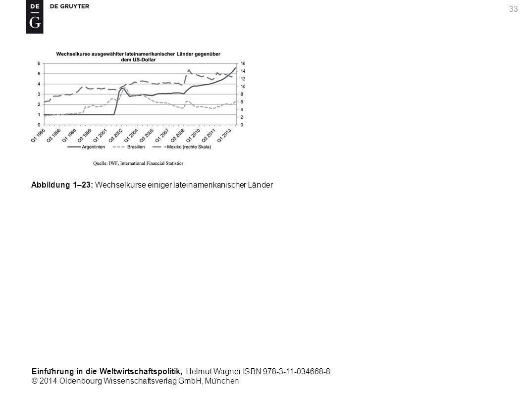 Einfu ̈ hrung in die Weltwirtschaftspolitik, Helmut Wagner ISBN 978-3-11-034668-8 © 2014 Oldenbourg Wissenschaftsverlag GmbH, Mu ̈ nchen 33 Abbildung 1–23: Wechselkurse einiger lateinamerikanischer Länder