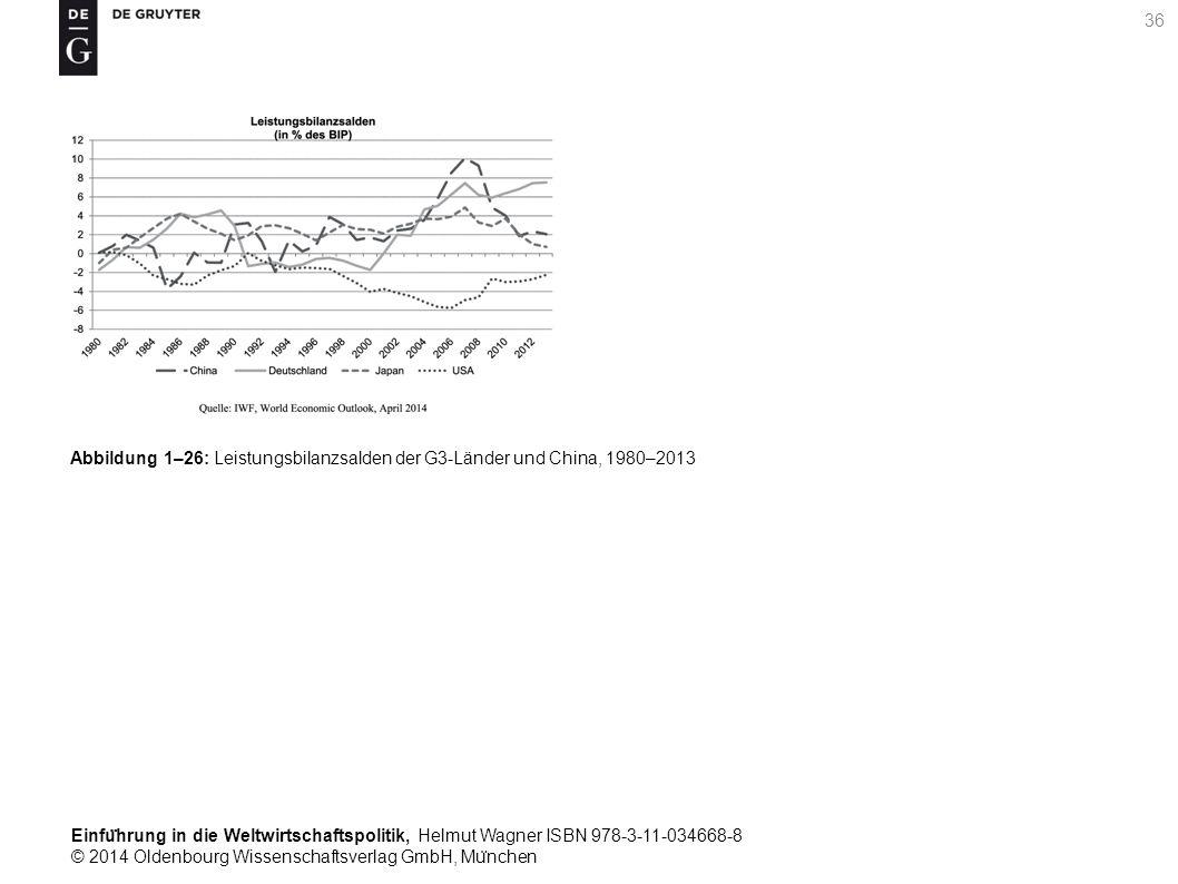 Einfu ̈ hrung in die Weltwirtschaftspolitik, Helmut Wagner ISBN 978-3-11-034668-8 © 2014 Oldenbourg Wissenschaftsverlag GmbH, Mu ̈ nchen 36 Abbildung 1–26: Leistungsbilanzsalden der G3-Länder und China, 1980–2013