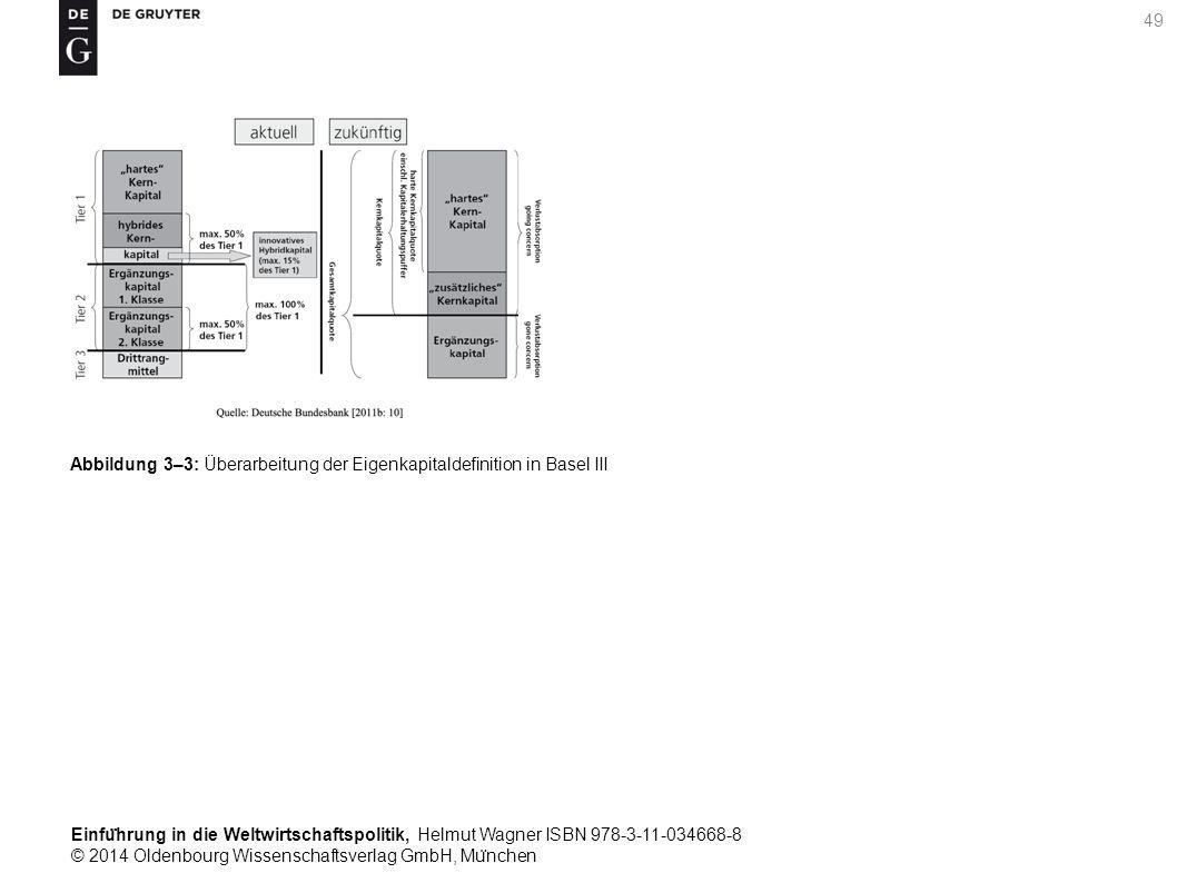 Einfu ̈ hrung in die Weltwirtschaftspolitik, Helmut Wagner ISBN 978-3-11-034668-8 © 2014 Oldenbourg Wissenschaftsverlag GmbH, Mu ̈ nchen 49 Abbildung 3–3: Überarbeitung der Eigenkapitaldefinition in Basel III