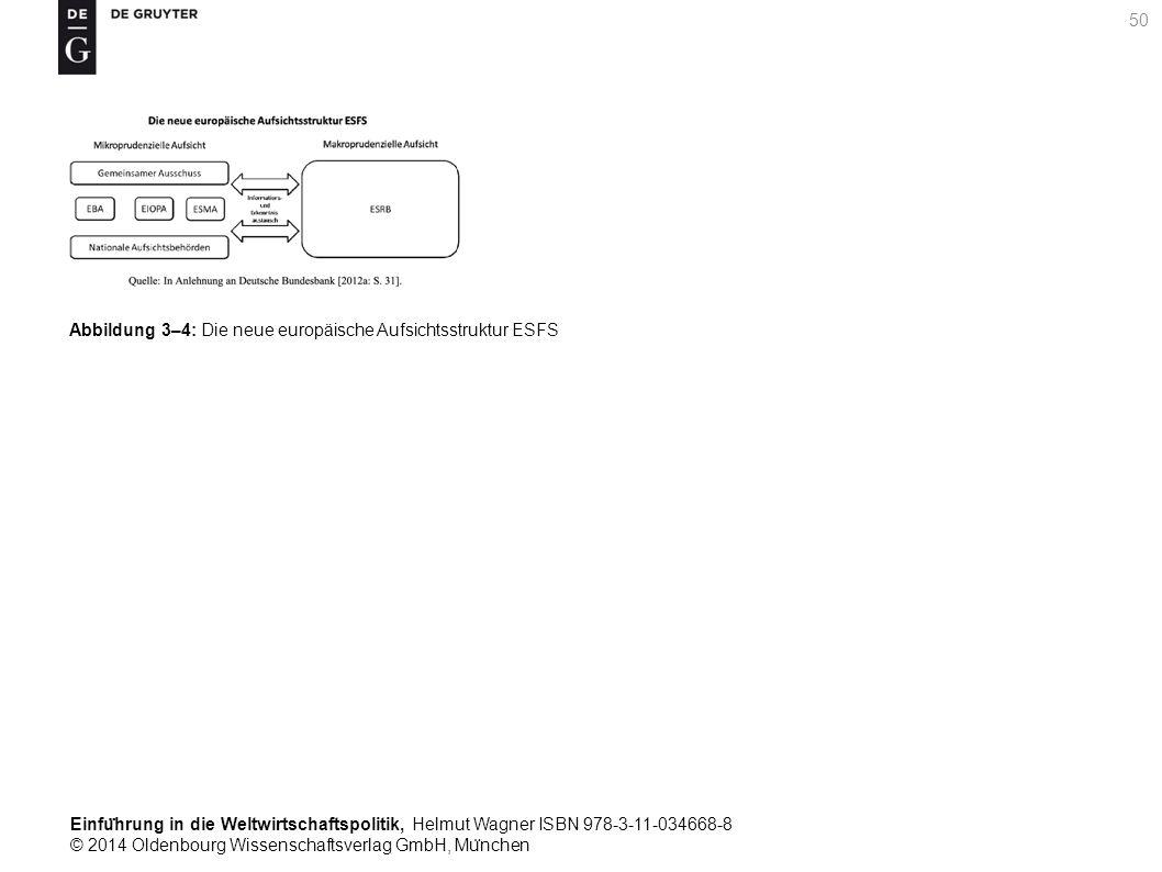 Einfu ̈ hrung in die Weltwirtschaftspolitik, Helmut Wagner ISBN 978-3-11-034668-8 © 2014 Oldenbourg Wissenschaftsverlag GmbH, Mu ̈ nchen 50 Abbildung 3–4: Die neue europäische Aufsichtsstruktur ESFS