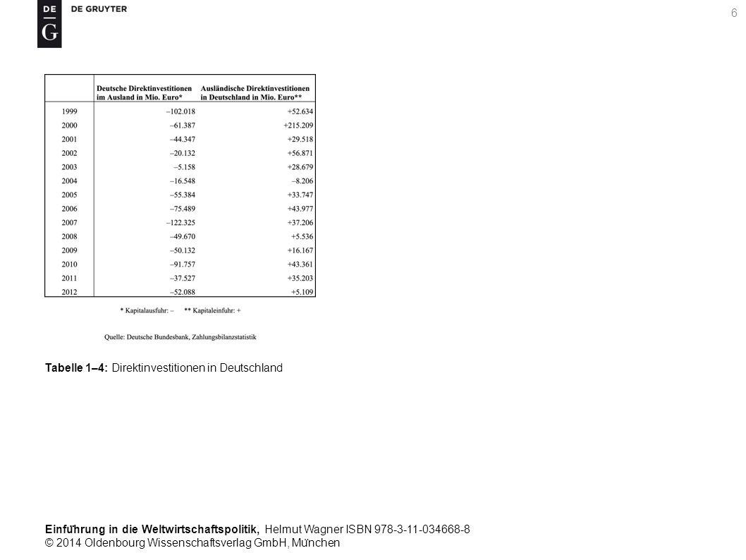 Einfu ̈ hrung in die Weltwirtschaftspolitik, Helmut Wagner ISBN 978-3-11-034668-8 © 2014 Oldenbourg Wissenschaftsverlag GmbH, Mu ̈ nchen 6 Tabelle 1–4: Direktinvestitionen in Deutschland