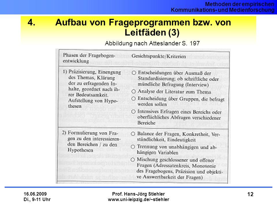 Methoden der empirischen Kommunikations- und Medienforschung 16.06.2009 Di., 9-11 Uhr Prof. Hans-Jörg Stiehler www.uni-leipzig.de/~stiehler 12 4.Aufba