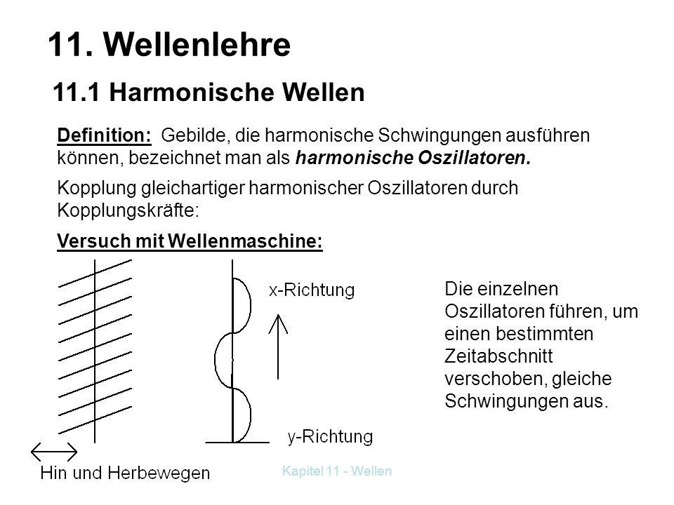 Kapitel 11 - Wellen 11.5 Akustik Schallwellen sind in Gasen und in Flüssigkeiten Longitudinalwellen.