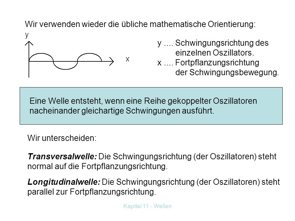 Kapitel 11 - Wellen 11. Wellenlehre 11.1 Harmonische Wellen Definition: Gebilde, die harmonische Schwingungen ausführen können, bezeichnet man als har