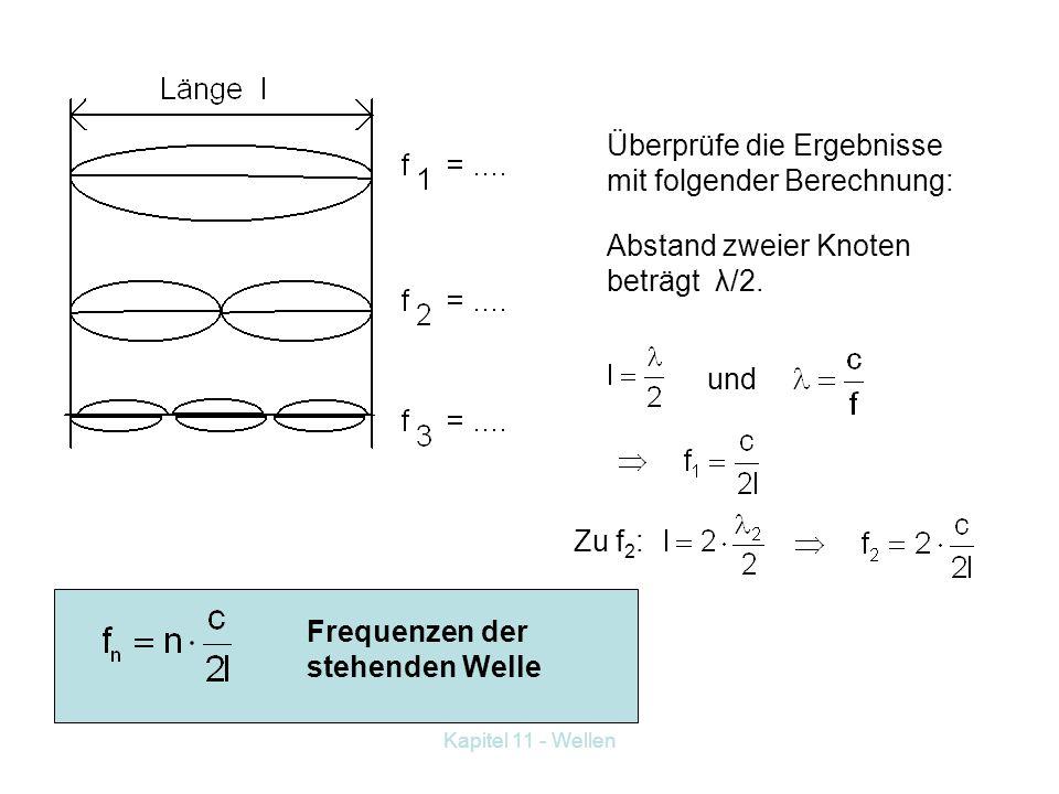 Kapitel 11 - Wellen 11.3.1. Stehende Transversalwelle Führe folgende Schülerversuche zur stehenden Welle aus: Erregermotor wird an den Funktionsgenera