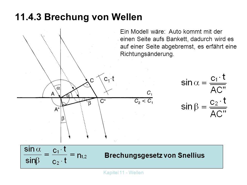 Kapitel 11 - Wellen 11.4.2 Reflexion von Wellen: Die Dreiecke ACC