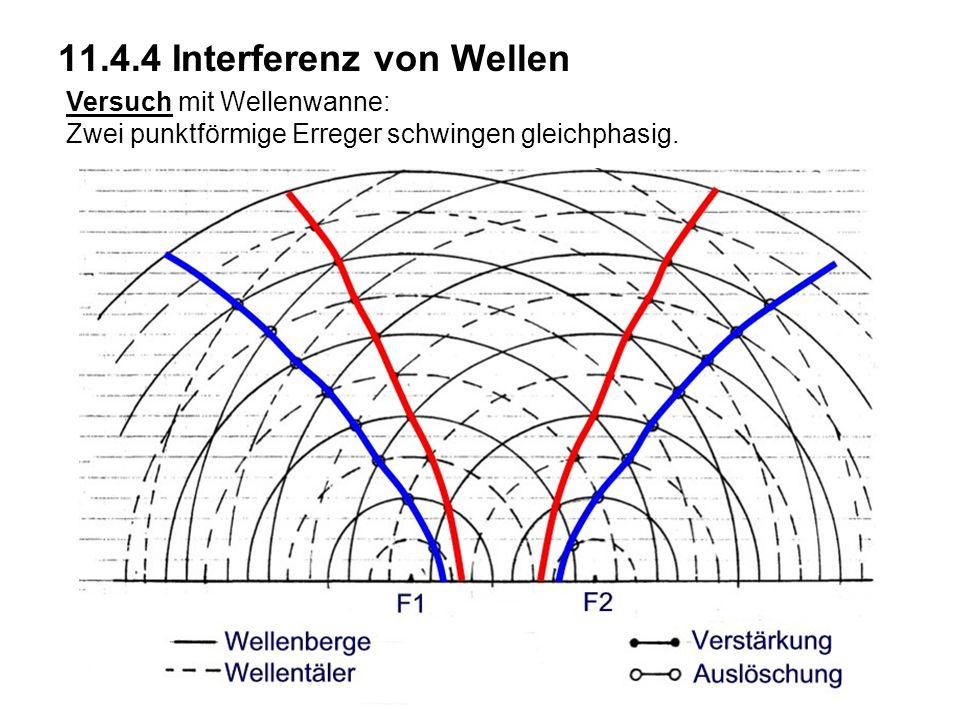 Kapitel 11 - Wellen 11.4.3 Brechung von Wellen Ein Modell wäre: Auto kommt mit der einen Seite aufs Bankett, dadurch wird es auf einer Seite abgebrems