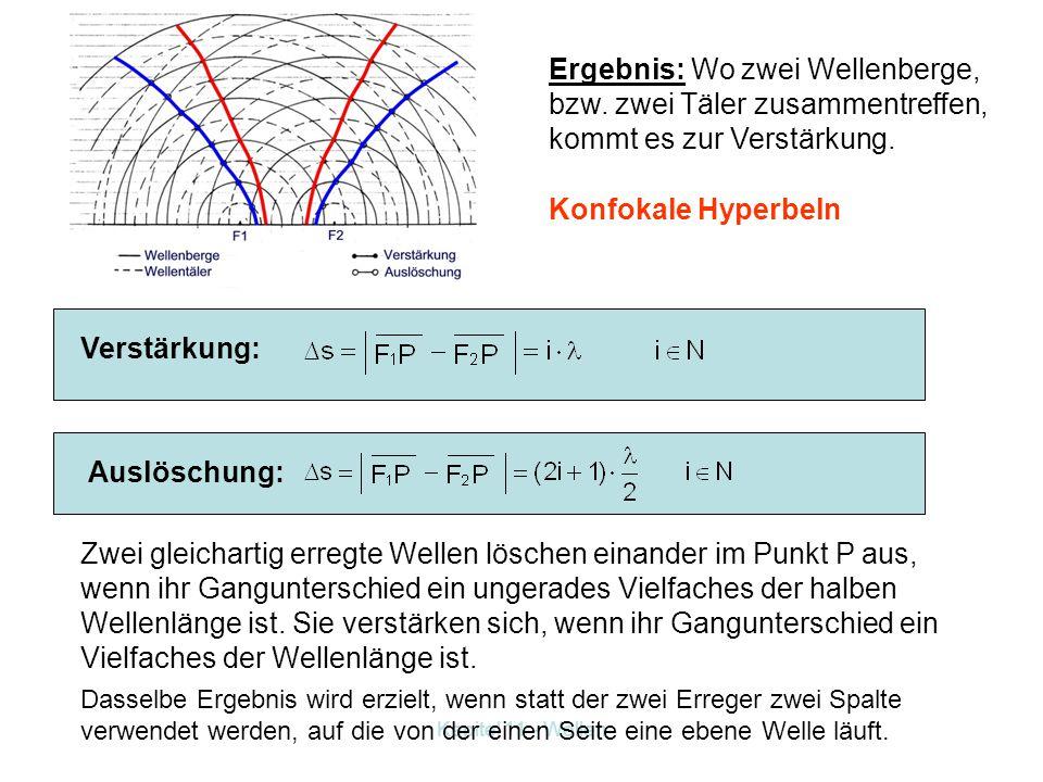 Kapitel 11 - Wellen 11.4.4 Interferenz von Wellen Versuch mit Wellenwanne: Zwei punktförmige Erreger schwingen gleichphasig.