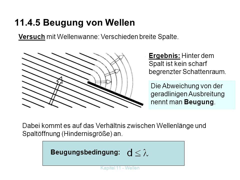Kapitel 11 - Wellen Ergebnis: Wo zwei Wellenberge, bzw. zwei Täler zusammentreffen, kommt es zur Verstärkung. Verstärkung: Auslöschung: Zwei gleichart