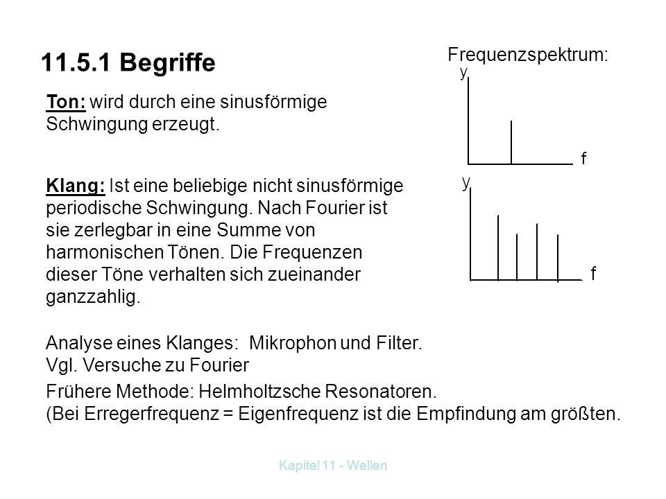 Kapitel 11 - Wellen Festlegung des Kammertones a': f(a') = 440Hz c'd'e'f'g'a'h'c