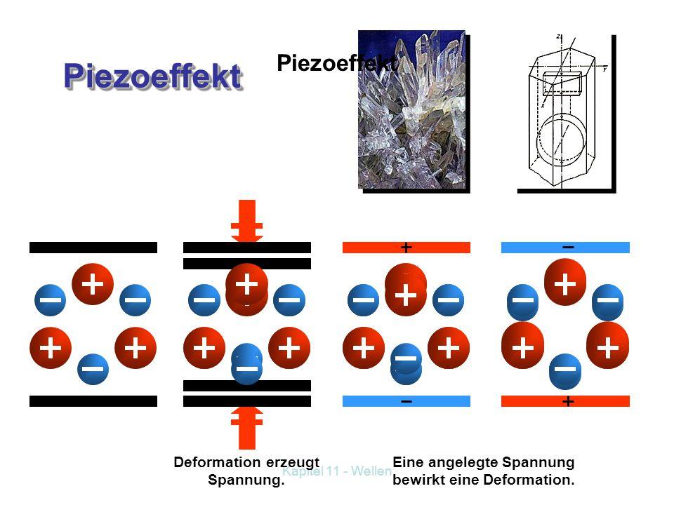 Kapitel 11 - Wellen Ultraschall: > 20kHz Erzeugung mit Galtonpfeife; Inverser piezoelektrischer Effekt; Magnetostriktion (Längenänderung von Nickel be