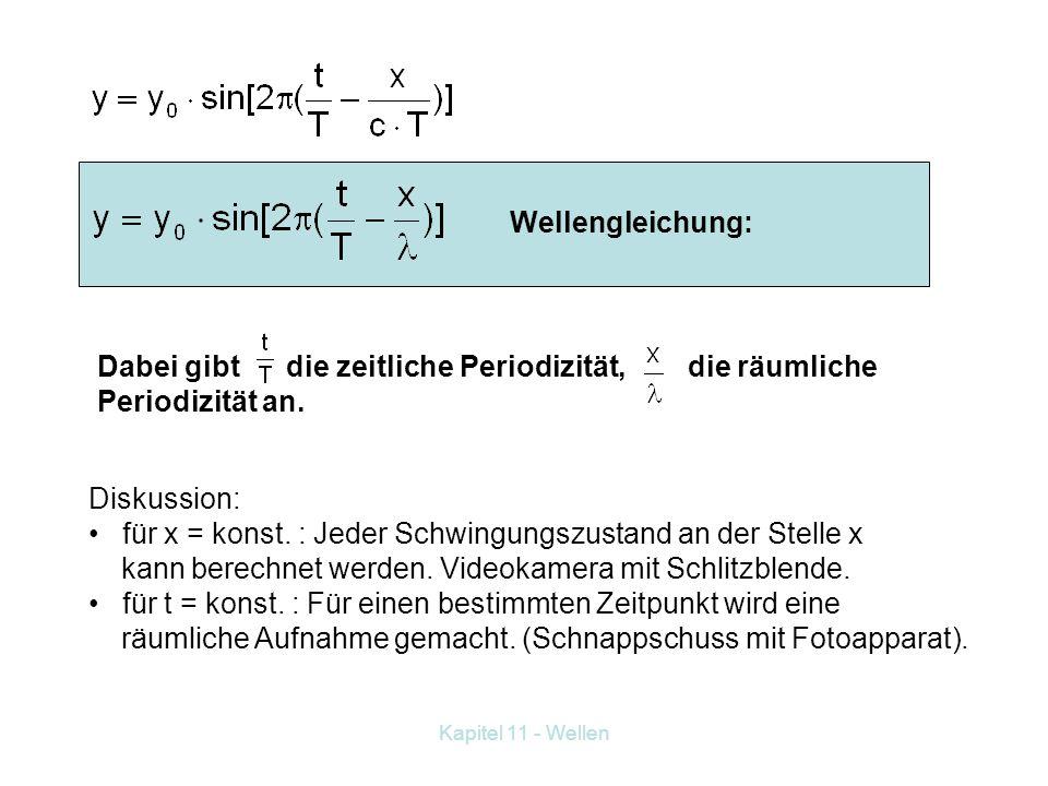Kapitel 11 - Wellen 11.1.1 Mathematische Behandlung der Wellenbewegung: Ausgangspunkt: harmonische Schwingung: y = y 0 ·sin t Im Ort x beginnt die Sch