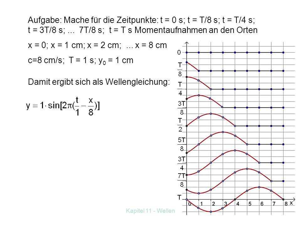 Kapitel 11 - Wellen Wellengleichung: Dabei gibt die zeitliche Periodizität, die räumliche Periodizität an. Diskussion: für x = konst. : Jeder Schwingu