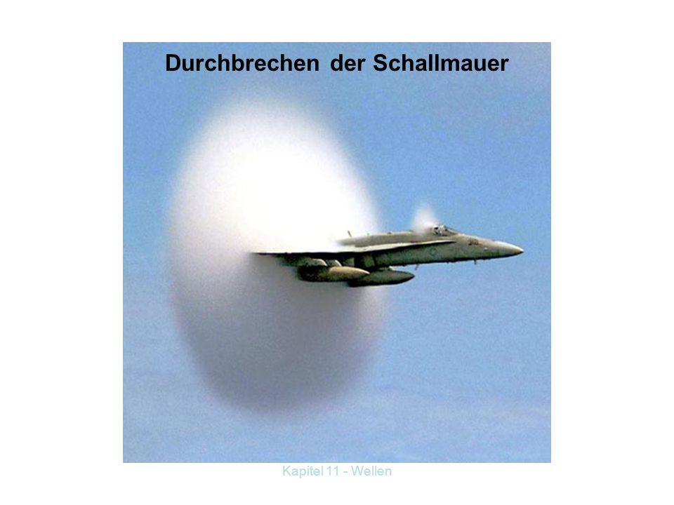 Kapitel 11 - Wellen Flugzeug im Überschallflug Knalllinie Flug- lärm lärmfreie Zone