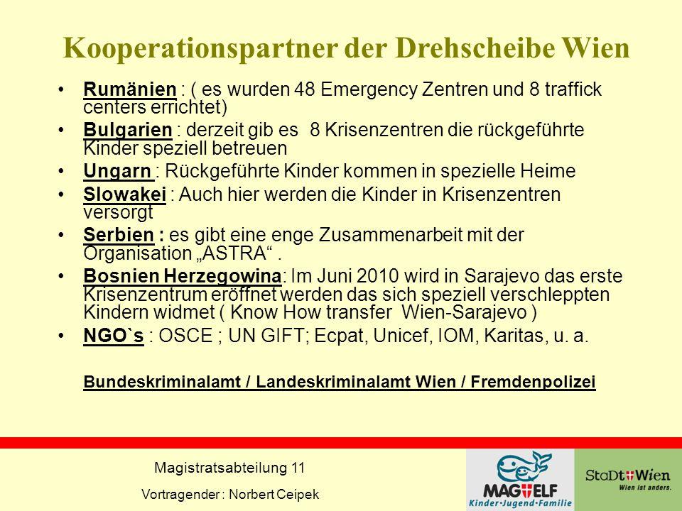 Magistratsabteilung 11 Vortragender : Norbert Ceipek Kooperationspartner der Drehscheibe Wien Rumänien : ( es wurden 48 Emergency Zentren und 8 traffi