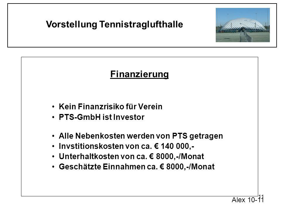 Vorstellung Tennistraglufthalle 11 Finanzierung Kein Finanzrisiko für Verein PTS-GmbH ist Investor Alle Nebenkosten werden von PTS getragen Invstition
