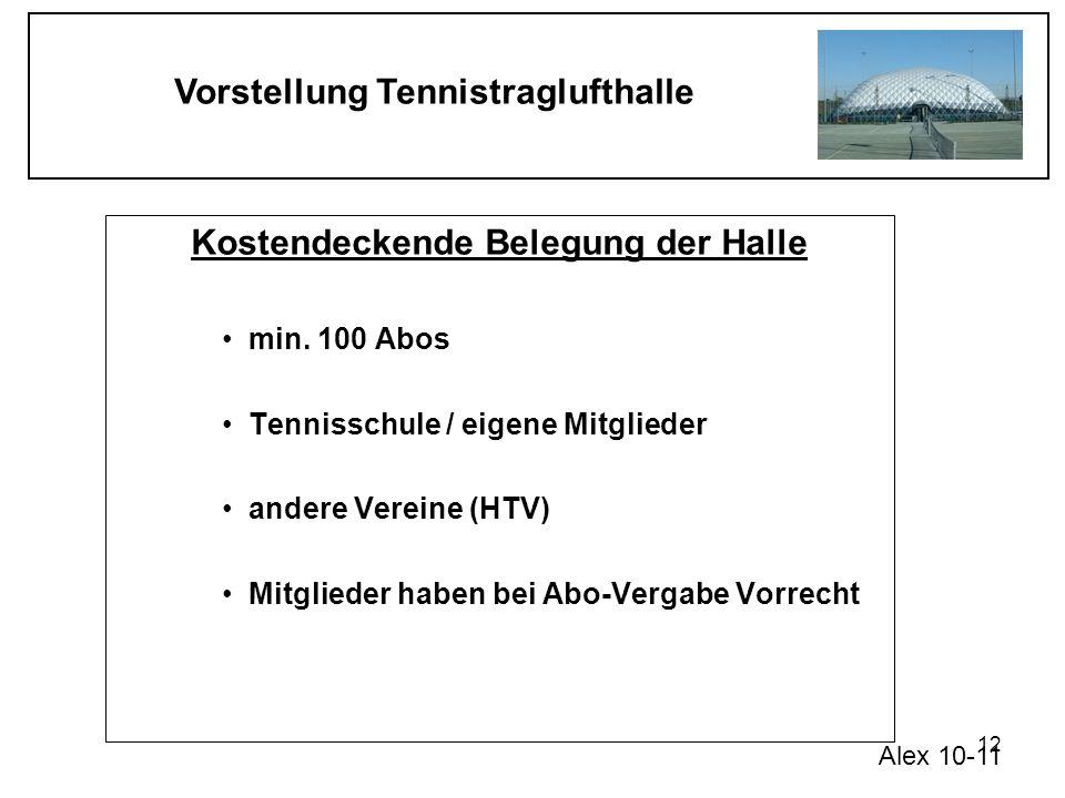 Vorstellung Tennistraglufthalle 12 Kostendeckende Belegung der Halle min. 100 Abos Tennisschule / eigene Mitglieder andere Vereine (HTV) Mitglieder ha