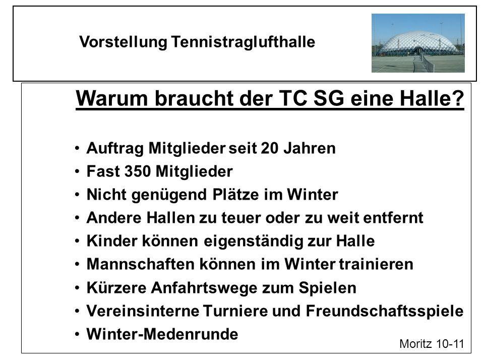 Vorstellung Tennistraglufthalle 3 Warum braucht der TC SG eine Halle? Auftrag Mitglieder seit 20 Jahren Fast 350 Mitglieder Nicht genügend Plätze im W