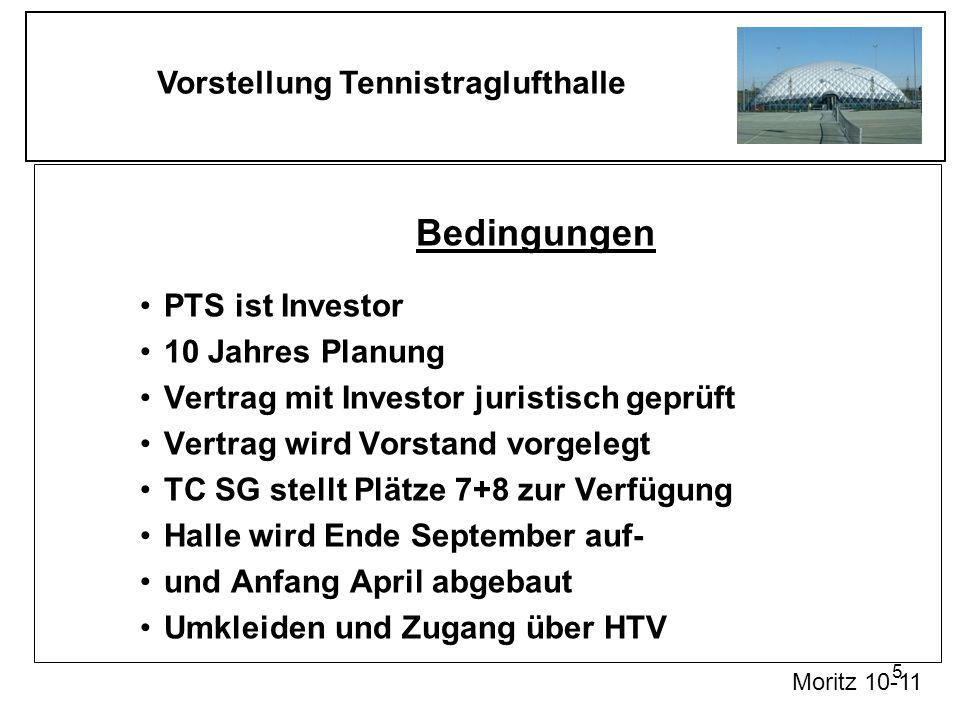 Vorstellung Tennistraglufthalle 5 Bedingungen PTS ist Investor 10 Jahres Planung Vertrag mit Investor juristisch geprüft Vertrag wird Vorstand vorgele
