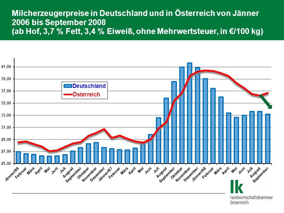 Milcherzeugerpreise in Deutschland und in Österreich von Jänner 2006 bis September 2008 (ab Hof, 3,7 % Fett, 3,4 % Eiweiß, ohne Mehrwertsteuer, in €/1