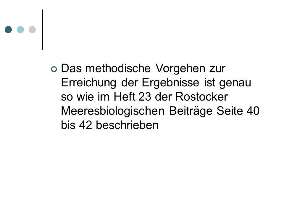 Das methodische Vorgehen zur Erreichung der Ergebnisse ist genau so wie im Heft 23 der Rostocker Meeresbiologischen Beiträge Seite 40 bis 42 beschrieb