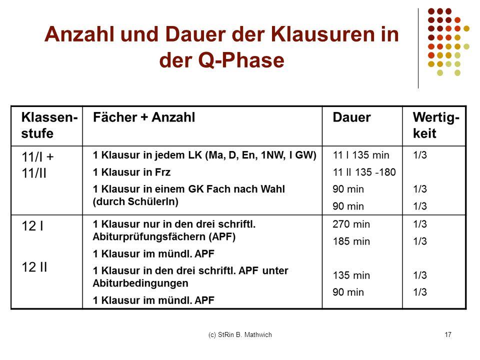 17 Anzahl und Dauer der Klausuren in der Q-Phase (c) StRin B. Mathwich