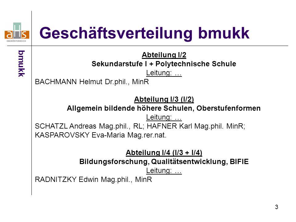 3 Geschäftsverteilung bmukk Abteilung I/2 Sekundarstufe I + Polytechnische Schule Leitung: … BACHMANN Helmut Dr.phil., MinR Abteilung I/3 (I/2) Allgem