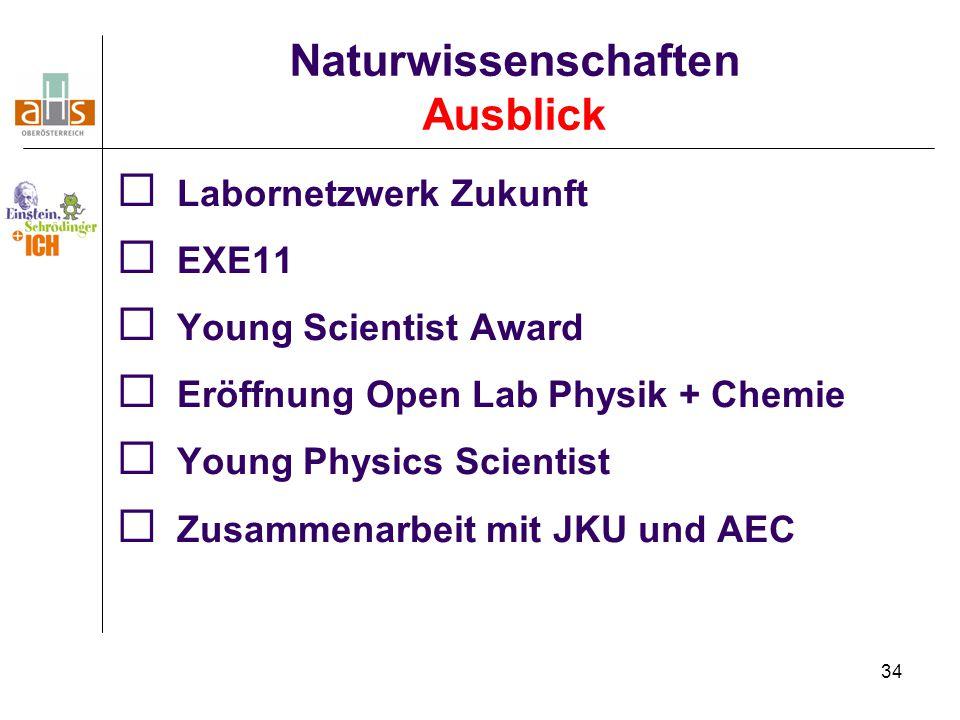 34  Labornetzwerk Zukunft  EXE11  Young Scientist Award  Eröffnung Open Lab Physik + Chemie  Young Physics Scientist  Zusammenarbeit mit JKU und