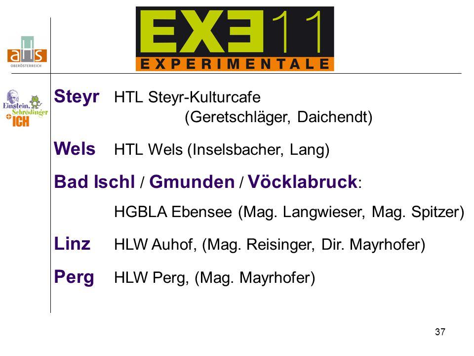 37 Steyr HTL Steyr-Kulturcafe (Geretschläger, Daichendt) Wels HTL Wels (Inselsbacher, Lang) Bad Ischl / Gmunden / Vöcklabruck : HGBLA Ebensee (Mag. La