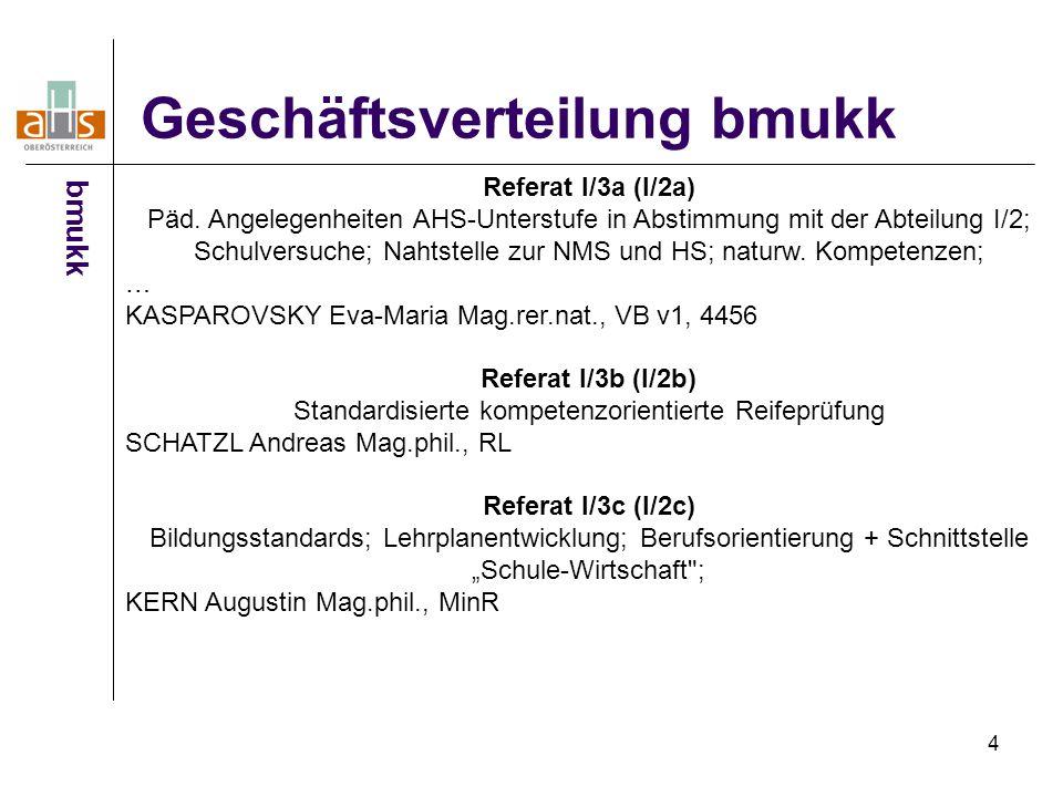 4 Geschäftsverteilung bmukk Referat I/3a (I/2a) Päd. Angelegenheiten AHS-Unterstufe in Abstimmung mit der Abteilung I/2; Schulversuche; Nahtstelle zur
