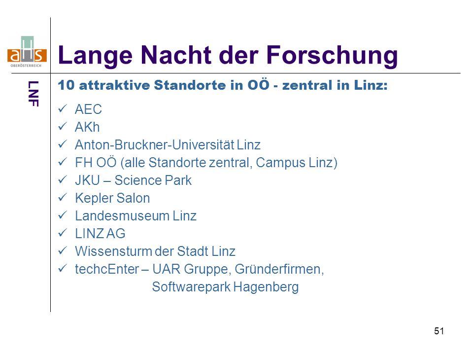 51 Lange Nacht der Forschung LNF 10 attraktive Standorte in OÖ - zentral in Linz: AEC AKh Anton-Bruckner-Universität Linz FH OÖ (alle Standorte zentra