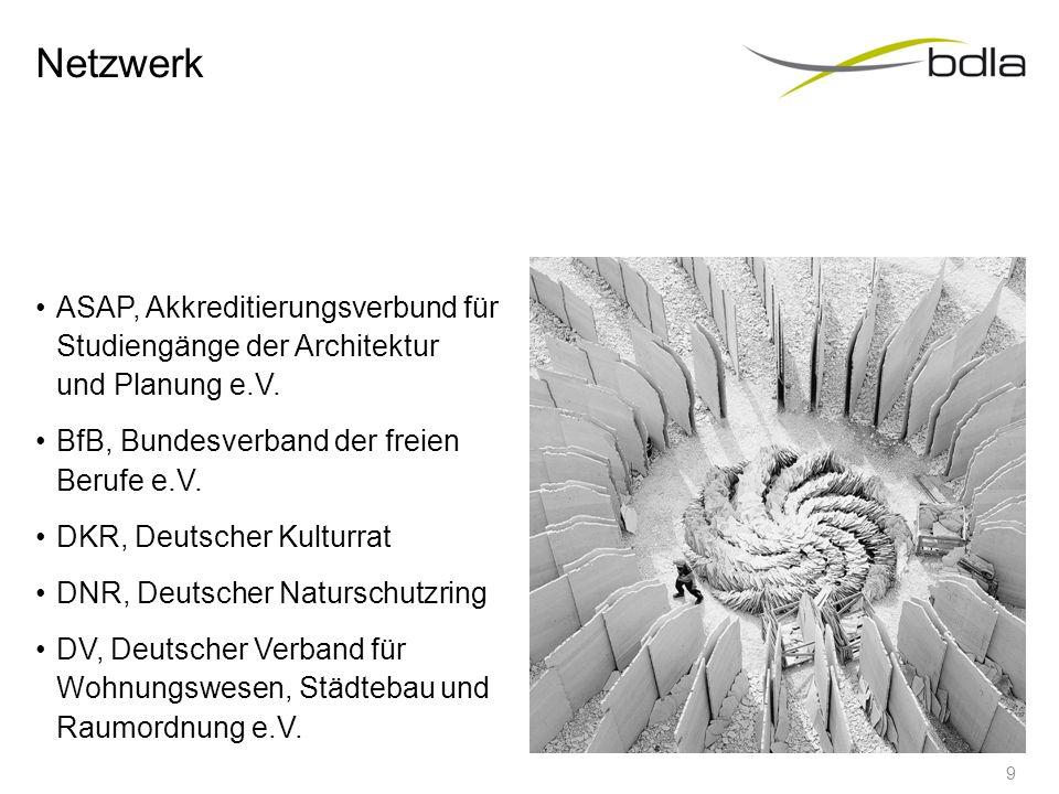 Netzwerk ASAP, Akkreditierungsverbund für Studiengänge der Architektur und Planung e.V. BfB, Bundesverband der freien Berufe e.V. DKR, Deutscher Kultu